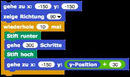 schleife-horizontale-linien