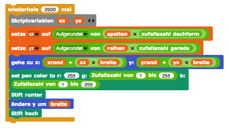 struyckencode